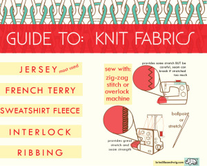 GUIDE TO KNIT FABRIC